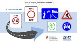 novos sinais transito ansr