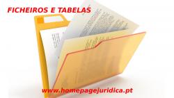 ficheiros tabelas
